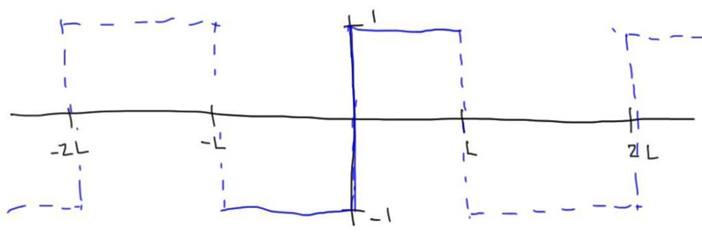 squarewave